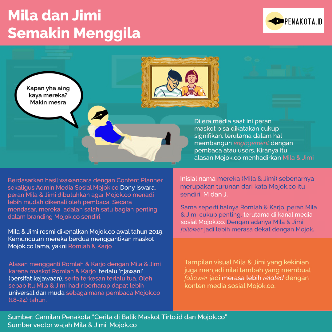 Mila&Jimi - Mojok.co - Penakota